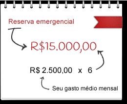 Como montar sua reserva emergencial