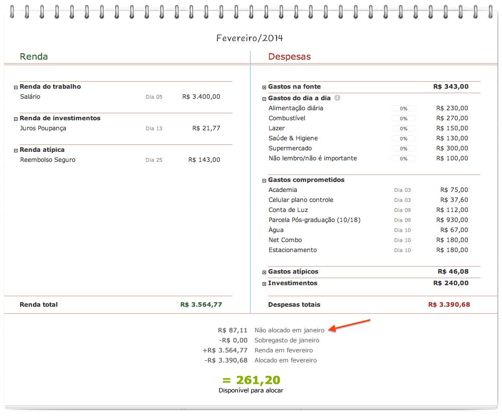 Orçamento com sobra de caixa no mês anterior