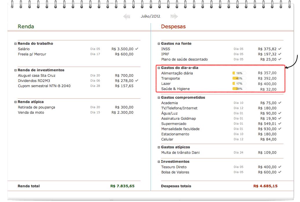 Orçamento Goldmap gastos do dia a dia
