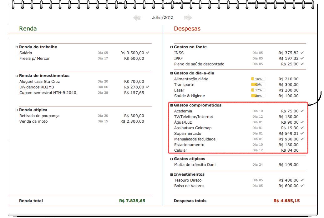 Orçamento com gastos comprometidos destacados