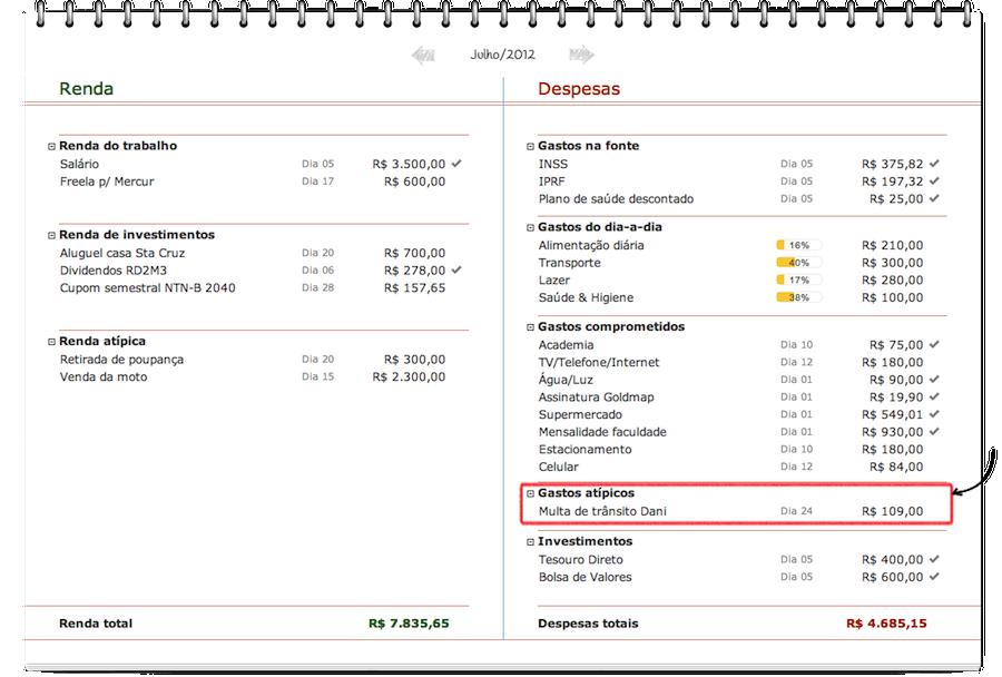 Orçamento com destaque nos gastos atípicos
