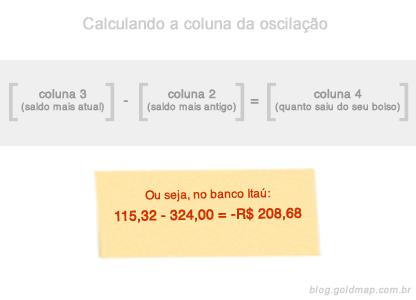 Calculando a coluna da oscilação